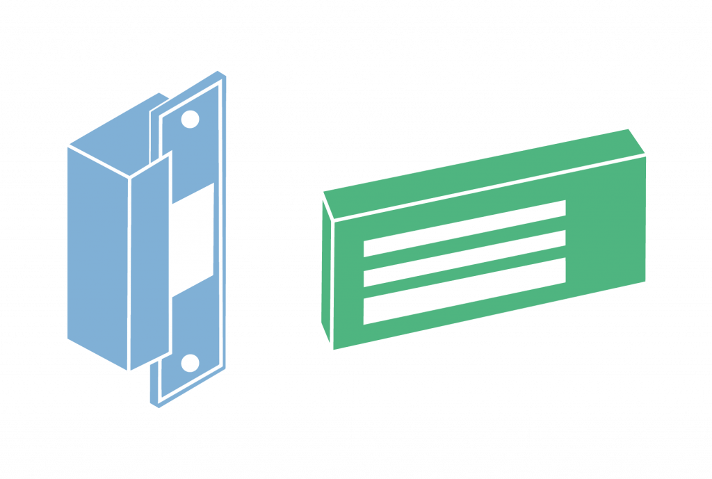 A large image showing existing maglocks and door strikes